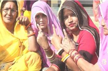 राजस्थान में 29 अप्रैल और 6 मई को वोटिंग, मतदान केंद्र पहुंचने से पहले जान लें How To Vote?