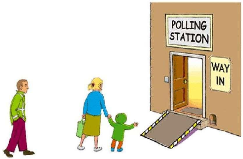 अजमेर जिले में अठारह लाख 76 हजार 346 मतदाता देंगे लोकतंत्र के महायज्ञ में वोटों की आहुति