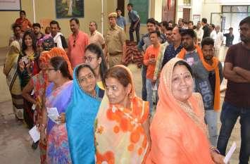 Lok sabha Election  Baran लोकतंत्र के यज्ञ में 70  फीसदी ने दी आहूति,  दोपहर बाद सूने पड़े मतदान केन्द्र