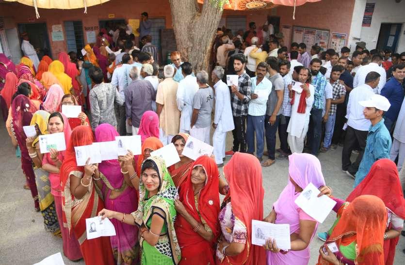 बीकानेर में निर्धारित समय बाद भी चली वोटिंग, डेढ़ फीसदी बढ़ा मतदान