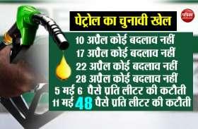 पेट्रोल पर चुनावी मेहरबानी, यूपी की 53 सीटों से ज्यादा प्यारी हैं दिल्ली की सात सीटें
