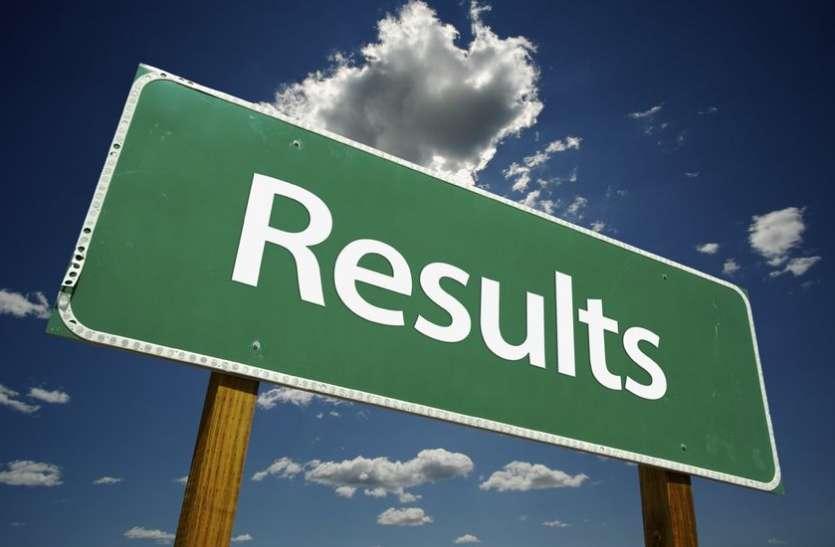 MP Board Results : 10वीं की प्रदेश की मेरिट लिस्ट में इंदौर का एक भी विद्यार्थी नहीं, ये हैं जिले के टॉपर