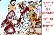 चौंकाने वाला खुलासा: दुनिया में सबसे ज्यादा बाल विवाह भारत में, राजस्थान सबसे आगे, 16 जिले बेहद संवेदनशील