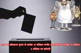 Lok Sabha Chunav 2019:सातवें चरण में गंभीर अपराधों के सबसे अधिक आरोपी प्रत्याशी चुनाव मैदान मेें