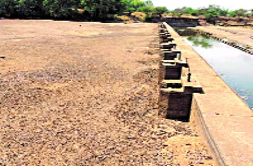 24 गांवों में पानी पहुंचाने लोग बहाएंगे पसीना, बूंद-बूंद बचाने तय करें अपनी जिम्मेदारी