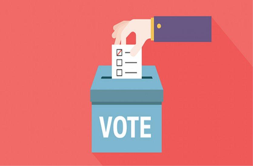 अध्यक्ष और मानसेवी मंत्री पद के लिए 75 प्रतिशत ने किया वोट, काउंटिंग आज