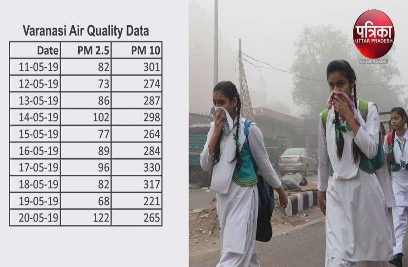 फेफड़े का कैंसर फैलने की सबसे बड़ी वजह बना वायु प्रदूषण