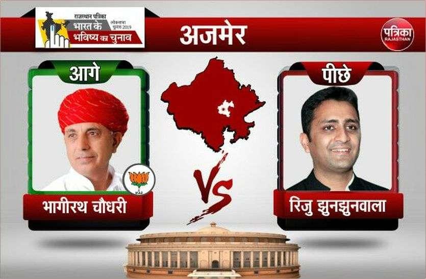 Ajmer Loksabha Election 2019 Live Updete : कांग्रेस प्रत्याशी रिजु झुनझुनवाला ने मानी हार