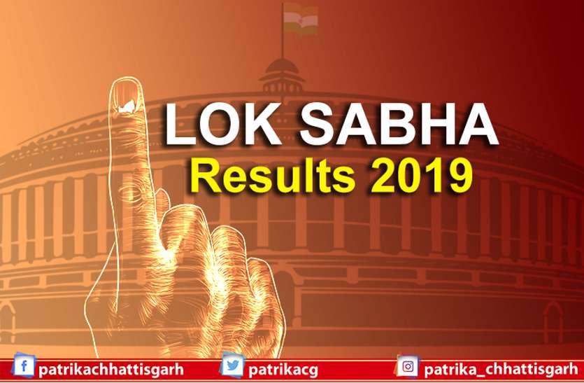 छत्तीसगढ़ में बड़ा उलटफेर, भाजपा ने 9 सीटों पर बनाई बड़ी बढ़त, कांग्रेस 2 सीटों पर आगे