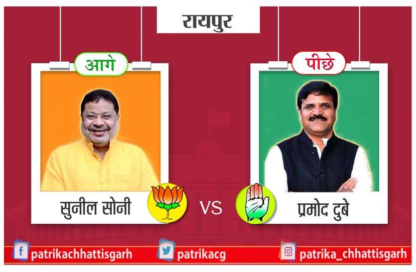 छत्तीसगढ़ की राजधानी में BJP प्रत्याशी सुनील सोनी 44000 वोटों से आगे, कांग्रेस हुई पीछे