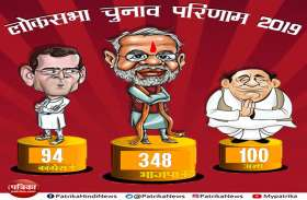 Lok Sabha Result: अबकी बार बहुमत अपार, ...फिर मोदी सरकार