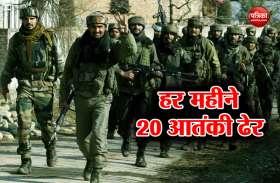 कश्मीर घाटी में आतंक का काम तमाम: पांच महीने में मारे गए 100 से अधिक कुख्यात आतंकी