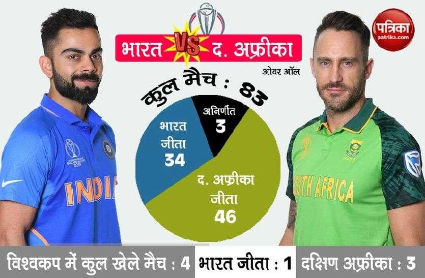 वर्ल्ड कप में आज भारत का मुकाबला दक्षिण अफ्रीका से, हिंदुस्तान मांगे जीत की 'ईदी'