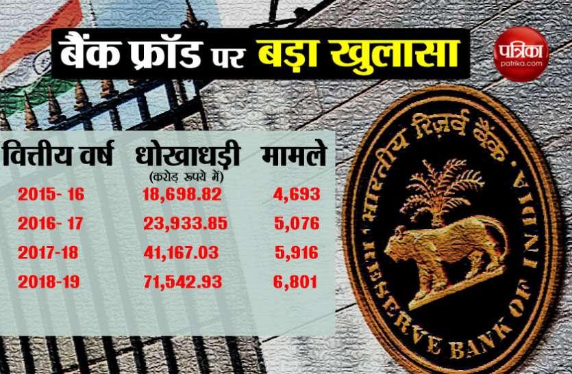 एक साल में बैंकों के साथ 71,542 करोड़ रुपए का फ्रॉड, आरटीआई में हुआ खुलासा