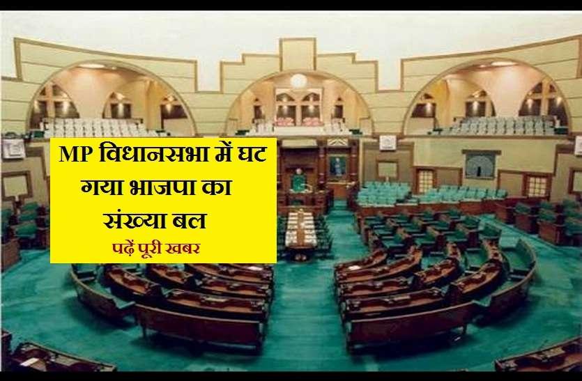MP में भाजपा का एक विधायक घटा,कांग्रेस को राहत!
