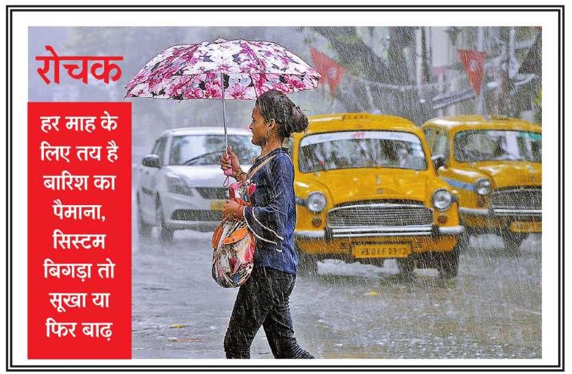 संगीत की तरह बारिश में भी होती हैरिदम, एक भी टूटा तो मानों आ गया संकट