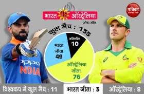 विश्व कप क्रिकेट : आंकड़ों में जरूर ऑस्ट्रेलिया भारी, पर भारत के खिलाफ बराबरी का रहेगा मुकाबला