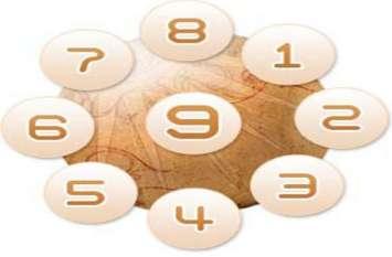 Aaj Ka Ank Jyotish: धन के मामले में लकी रहेंगे इस अंक के लोग, देखें सोमवार का अंक राशिफल
