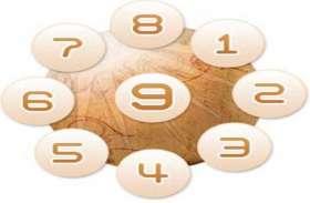 Aaj Ka Ank Jyotish: अंक ज्योतिष के अनुसार आपके लिए कैसा रहेगा सोमवार