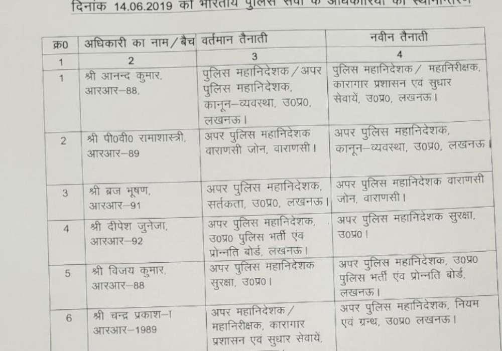 IPS transfer list