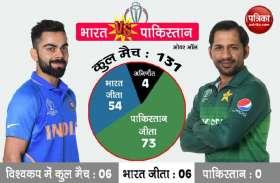 विश्व कप क्रिकेट : पाकिस्तान के खिलाफ अपराजेय क्रम बरकरार रखने के लिए उतरेगा भारत