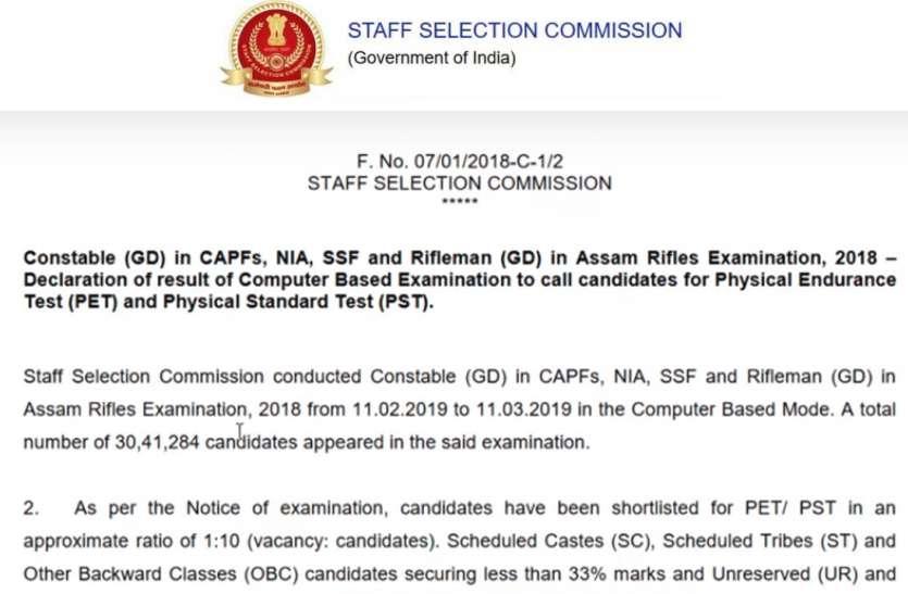 SSC Constable GD Result 2019 जारी, दस गुणा अभ्यर्थी पास करने पर भी कटऑफ 80 प्रतिशत से ऊपर : यहाँ देखें