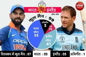 विश्व कप क्रिकेट : इंग्लैंड के खिलाफ एक जीत भारत  को पहुंचा देगी सेमीफाइनल में