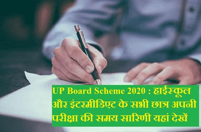 UP Board Scheme 2020 : हाईस्कूल और इंटरमीडिएट के सभी छात्र अपनी परीक्षा की समय सारिणी यहां देखें