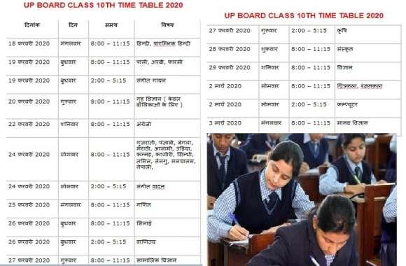 UP Board Exam Time Table 2020 : यूपी बोर्ड हाईस्कूल परीक्षा का पूरा टाइम टेबल जारी, पीडीएफ भी करें डाउनलोड
