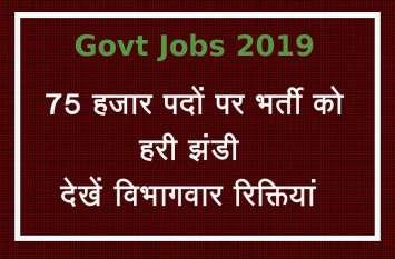 Rajasthan Govt Jobs  2019 : 75 हजार पदों पर भर्ती को मिली हरी झंडी, देखें विभागवार रिक्तियां