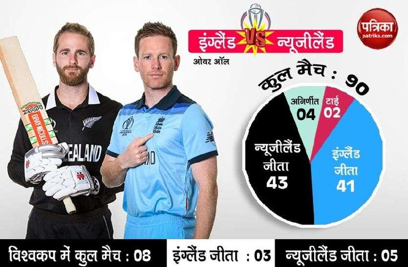 विश्व कप फाइनल : क्रिकेट को मिलेगा नया चैम्पियन, इंग्लैंड और न्यूजीलैंड में रोमांचक टक्कर की उम्मीद