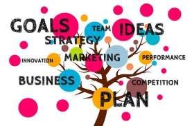 प्लानिंग : वर्कप्लेस पर सक्सेस के लिए बनाएं एक ( Business Planing ) प्लान...