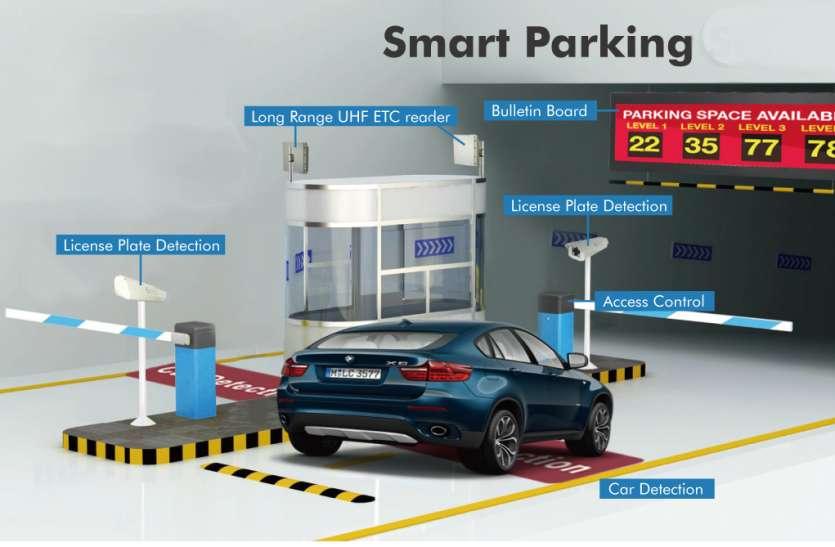 सतना शहर में बनेंगी 6 स्मार्ट पार्किंग, लगेंगे वाटर एटीएम