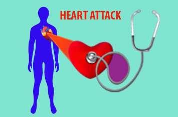 40 की उम्र से पहले रखे सेहत का ख्याल,तो बढ़ जाएगा बुढ़ापे में हार्ट अटैक ( Heart Attack Disease )का खतरा