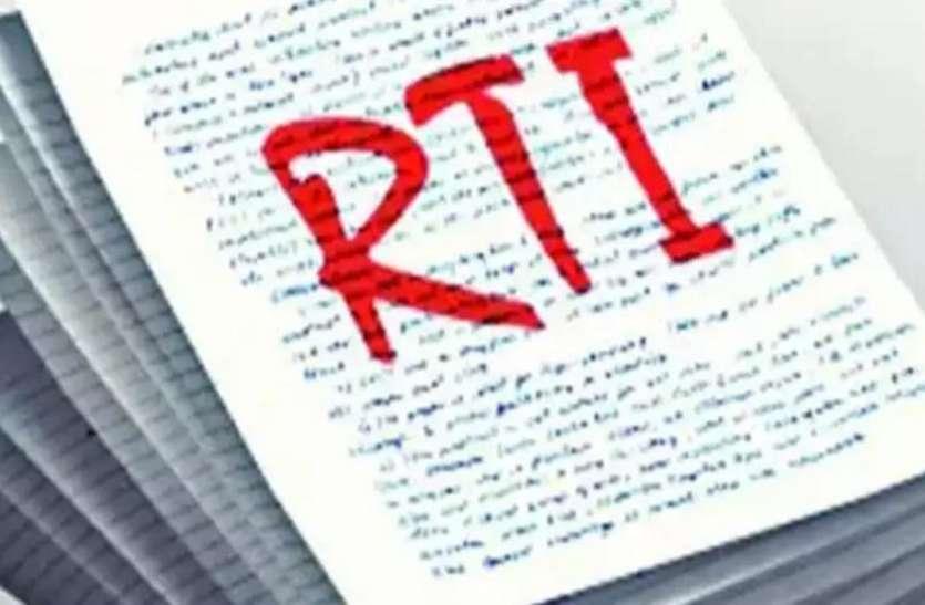 RTI लगाने में महिलाएं सबसे आगे, इस विभाग के खिलाफ आईं सर्वाधिक शिकायतें