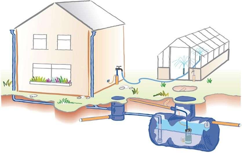 RPSC : आयोग बचाएगा वर्षा जल, खुद तैयार करेगा बिजली