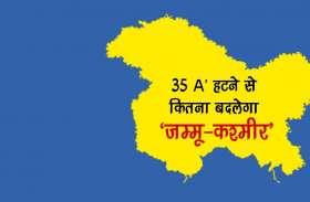 '35 A' हटने से कितना बदलेगा 'जम्मू-कश्मीर', वीडियो में समझें इसके बारे में सबकुछ