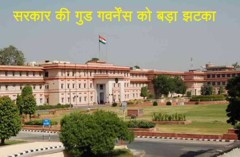 राजस्थान में सरकार की गुड गवर्नेंस को बड़ा झटका