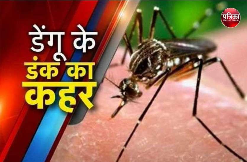 dengue alert : 8 महीनों में मिले डेंगू के 98 मरीज, 6 और डेंगू मरीजों को हुई पुष्टि