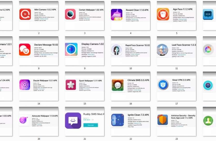 मोबाइल यूजर्स के लिए नई चेतावनी: इन 24 एप्स से प्राइवेसी लीक का डर