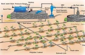 नर्मदा का पानी सेंधवा में लाने अब 1300 करोड़ होंगे खर्च