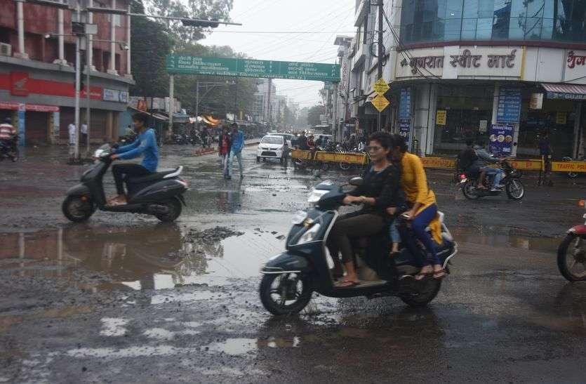 Rainfall in Ratlam