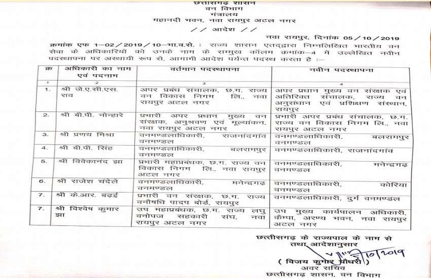 जारी है प्रशासनिक फेरबदल, राजनांदगांव, बलरामपुर के DFO समेत 8 आईएफएस अधिकारियों का हुआ ट्रांसफर