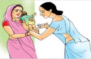 6 लाख से ज्यादा बच्चों को लगाए टीके, जालोर स्टेट में टॉप