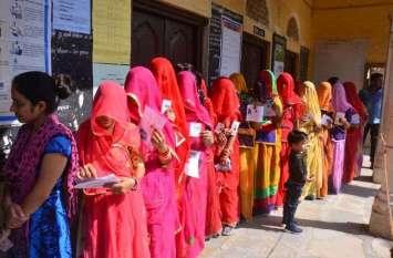 झुंझुनूं के मंडावा विधानसभा उप चुनाव मे लगी मतदाताओं की कतार
