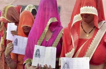राजस्थान की दो सीटों पर उपचुनाव के लिए मतदान शुरू, मौजूदा कांग्रेस सरकार की प्रतिष्ठा को बेनीवाल की चुनौती