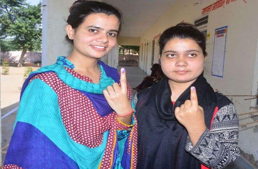 मंडावा में 69.61 फीसदी मतदान, सूरजगढ़ उप चुनाव में 69.91 प्रतिशत लोगों ने डाले थे वोट