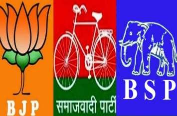 Result Live: पांचवें राउंड में बसपा को मिले सबसे ज्यादा वोट, सपा दूसरे नंबर पर, लेकिन बीजेपी