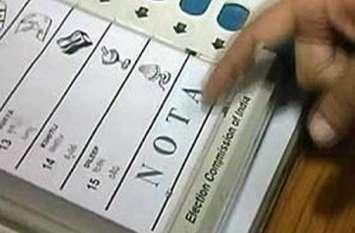 हरियाणा के 65 हजार मतदाताओं को नहीं भाया कोई प्रत्याशी, .52 फीसदी ने दबाया नोटा का बटन