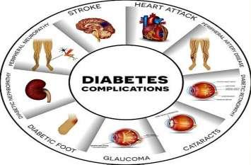 पूरे शरीर को ऐसे नुकसान पहुंचाती है डायबिटीज